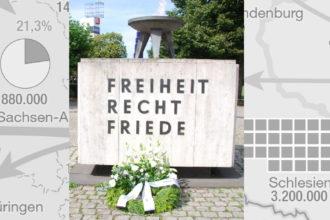 Collage zum Gedenktag für die Opfer von Flucht und Vertreibung